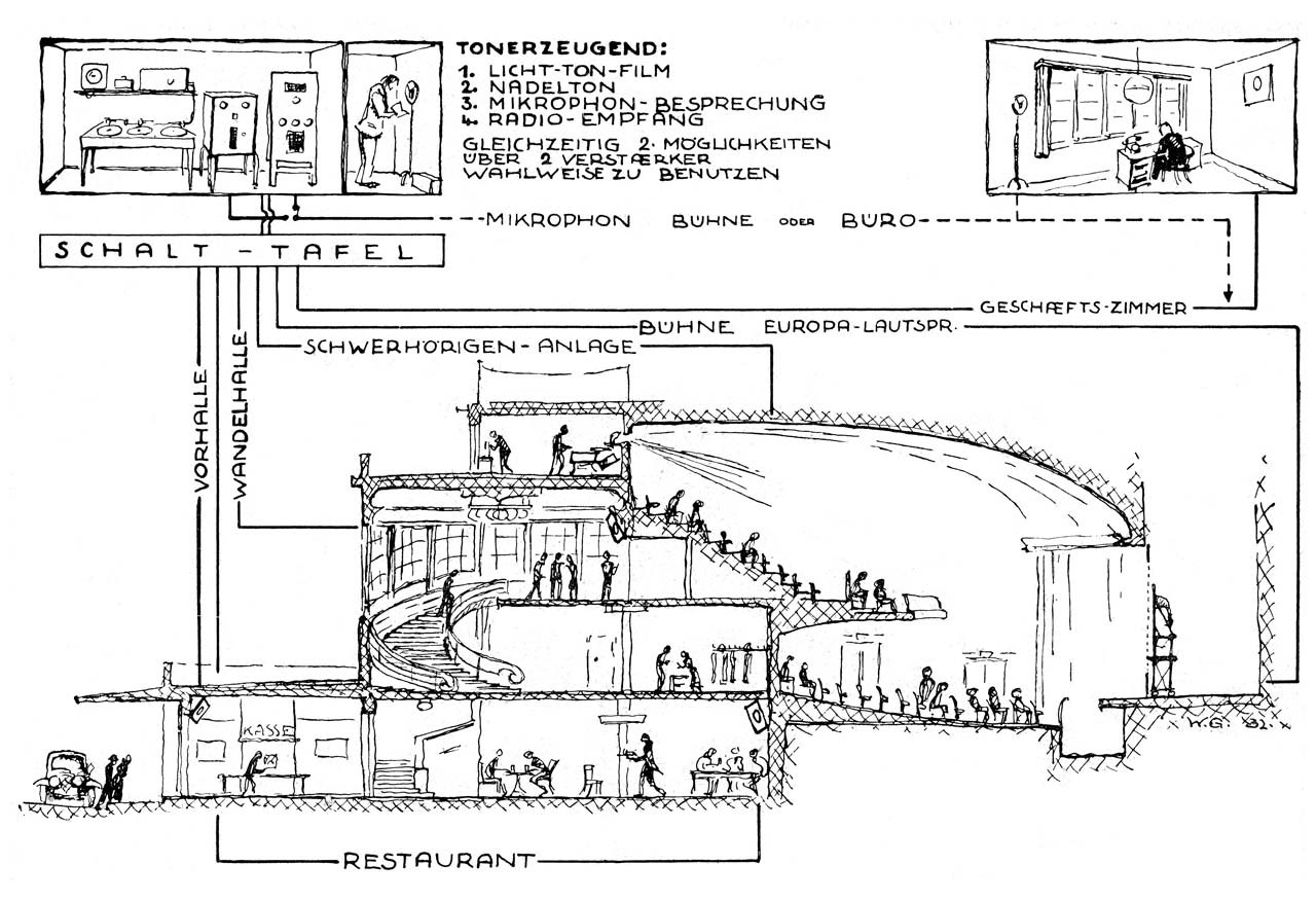Cross sectional view scketch of a theater with EUROPA apparatus (1932)
